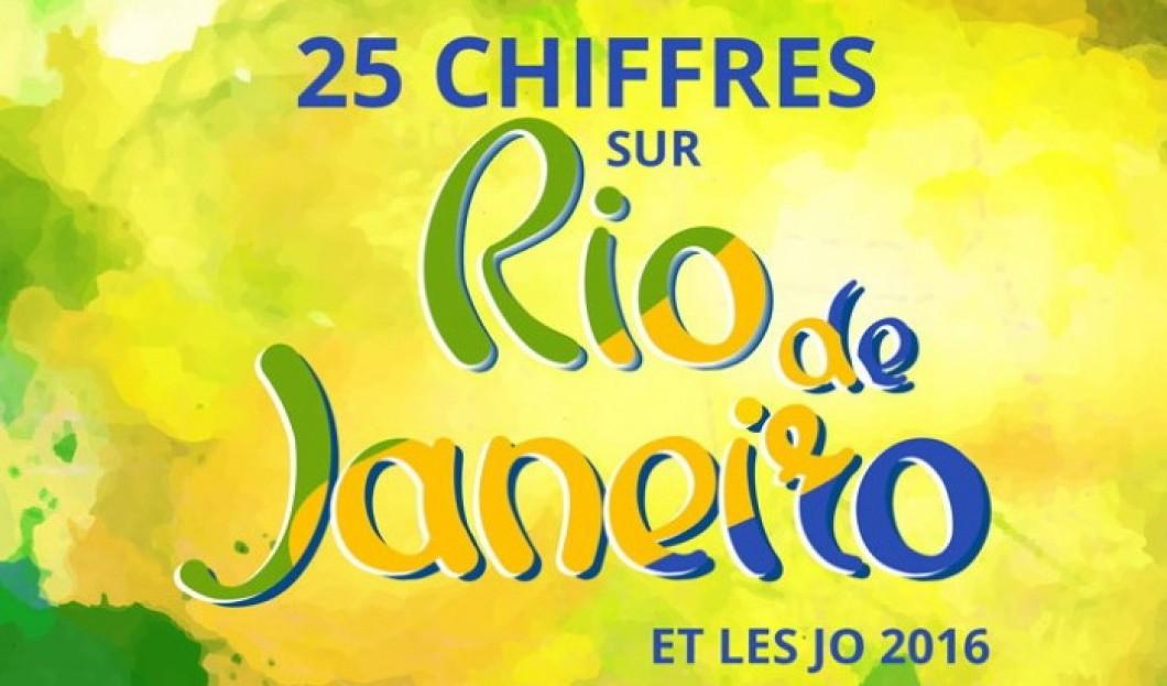 INFOGRAPHIE : LES JEUX OLYMPIQUES DE RIO EN 2016